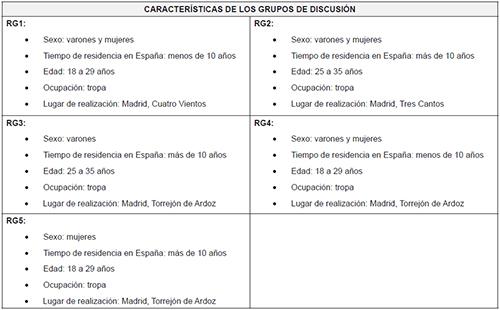 Características de los grupos de discusión